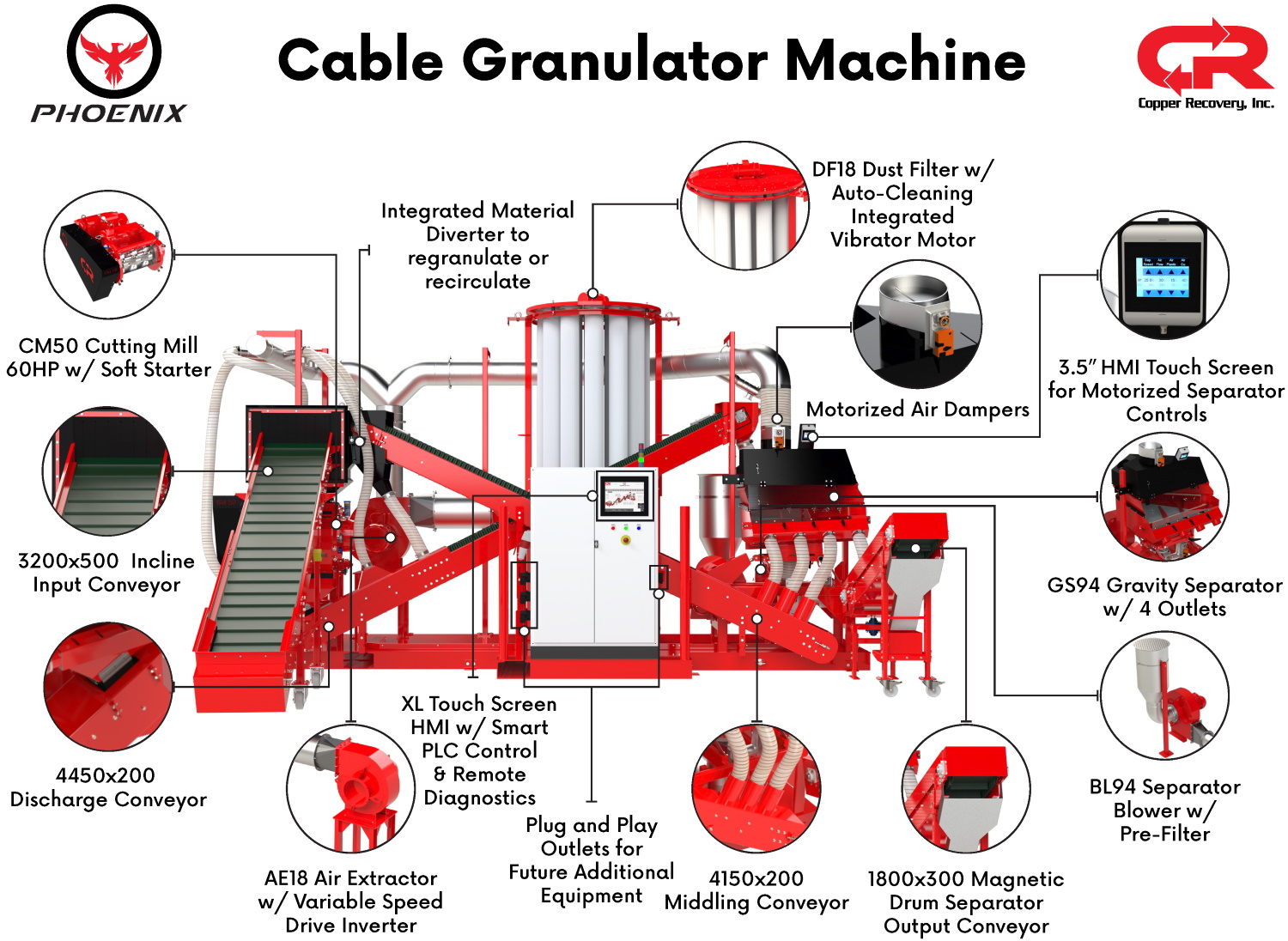 Cable Granulator Machine